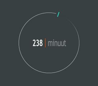 238 per minuut