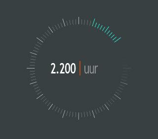 2.200 per uur